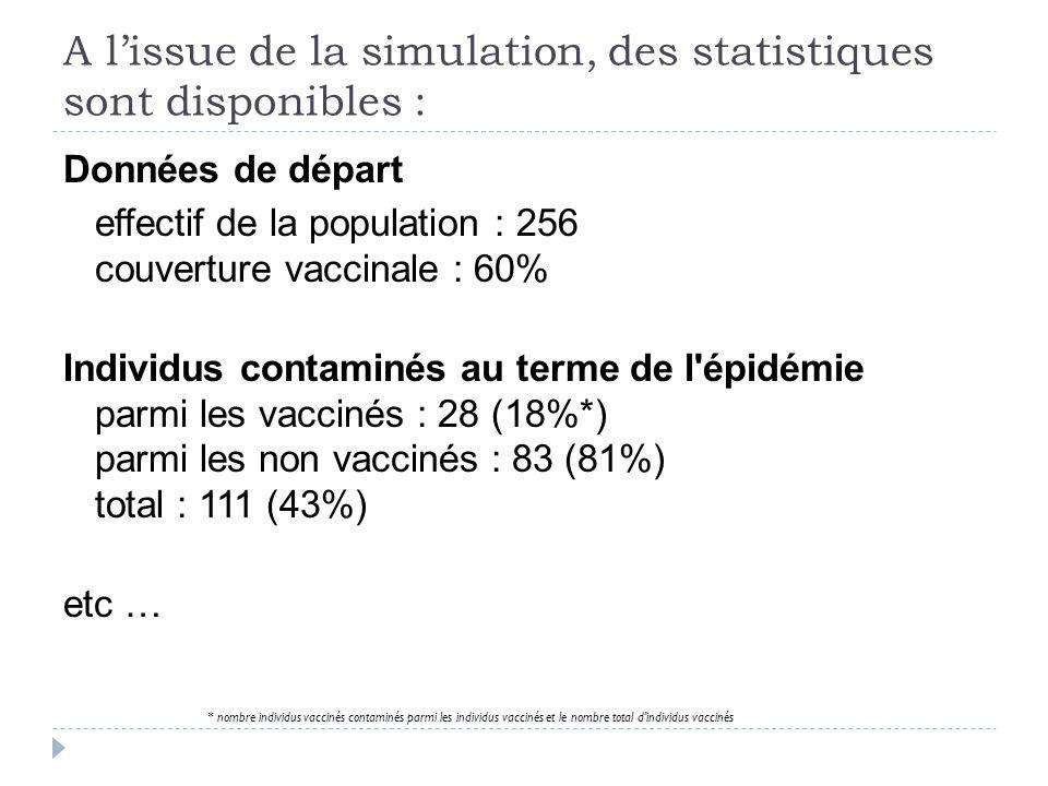 A l'issue de la simulation, des statistiques sont disponibles :