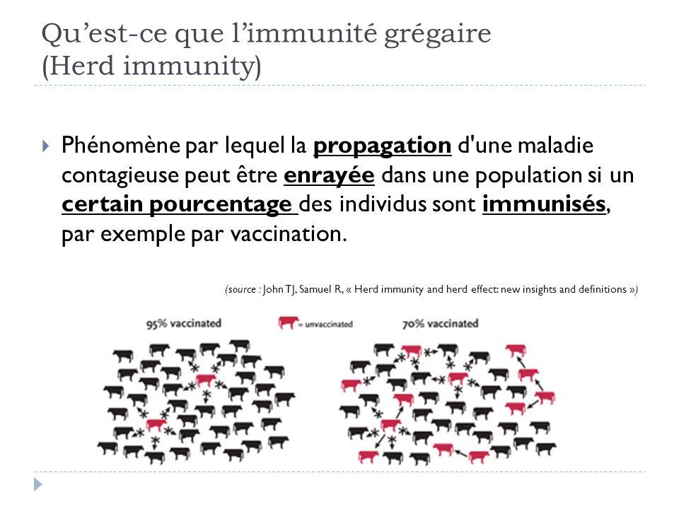 Qu'est-ce que l'immunité grégaire (Herd immunity)