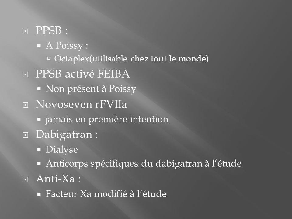 PPSB : PPSB activé FEIBA Novoseven rFVIIa Dabigatran : Anti-Xa :