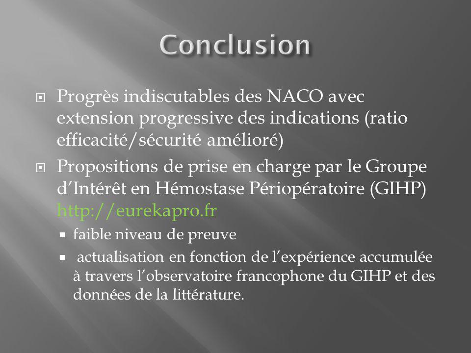 Conclusion Progrès indiscutables des NACO avec extension progressive des indications (ratio efficacité/sécurité amélioré)
