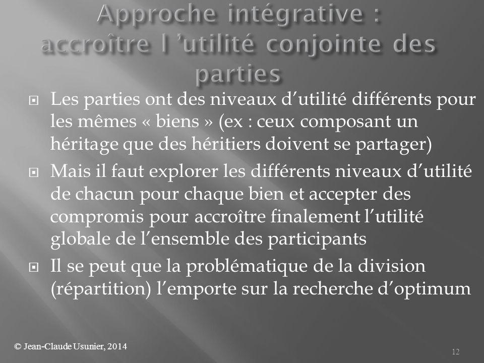Approche intégrative : accroître l 'utilité conjointe des parties