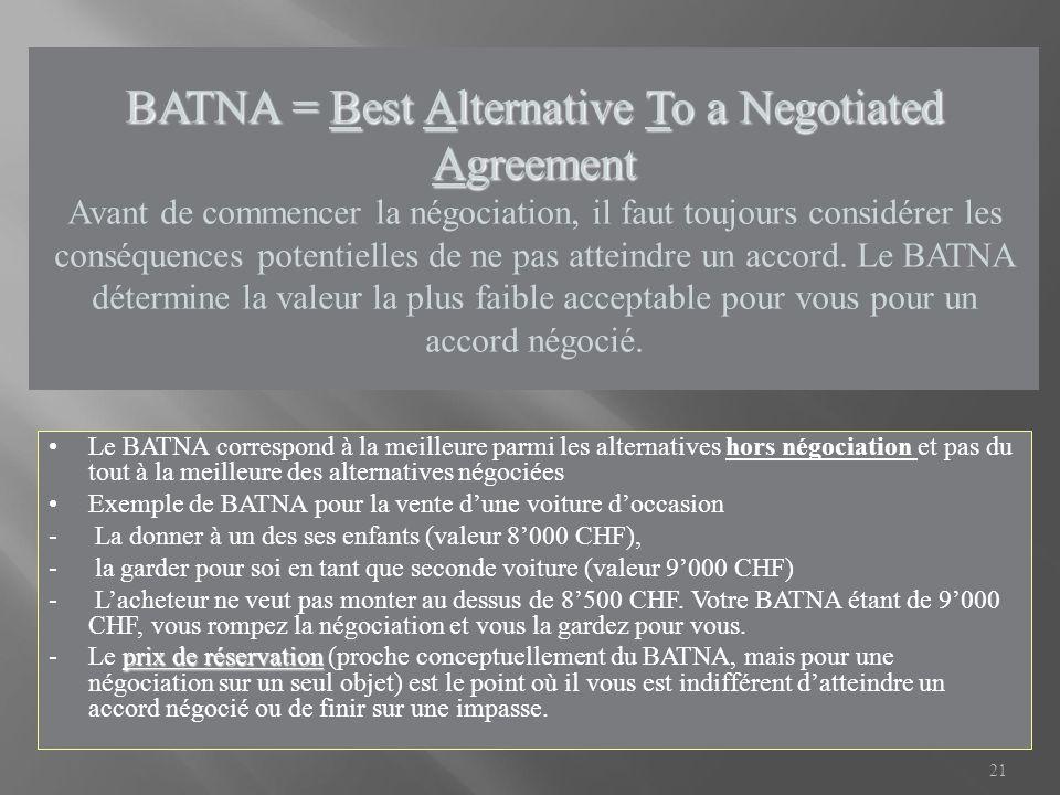 BATNA = Best Alternative To a Negotiated Agreement Avant de commencer la négociation, il faut toujours considérer les conséquences potentielles de ne pas atteindre un accord. Le BATNA détermine la valeur la plus faible acceptable pour vous pour un accord négocié.