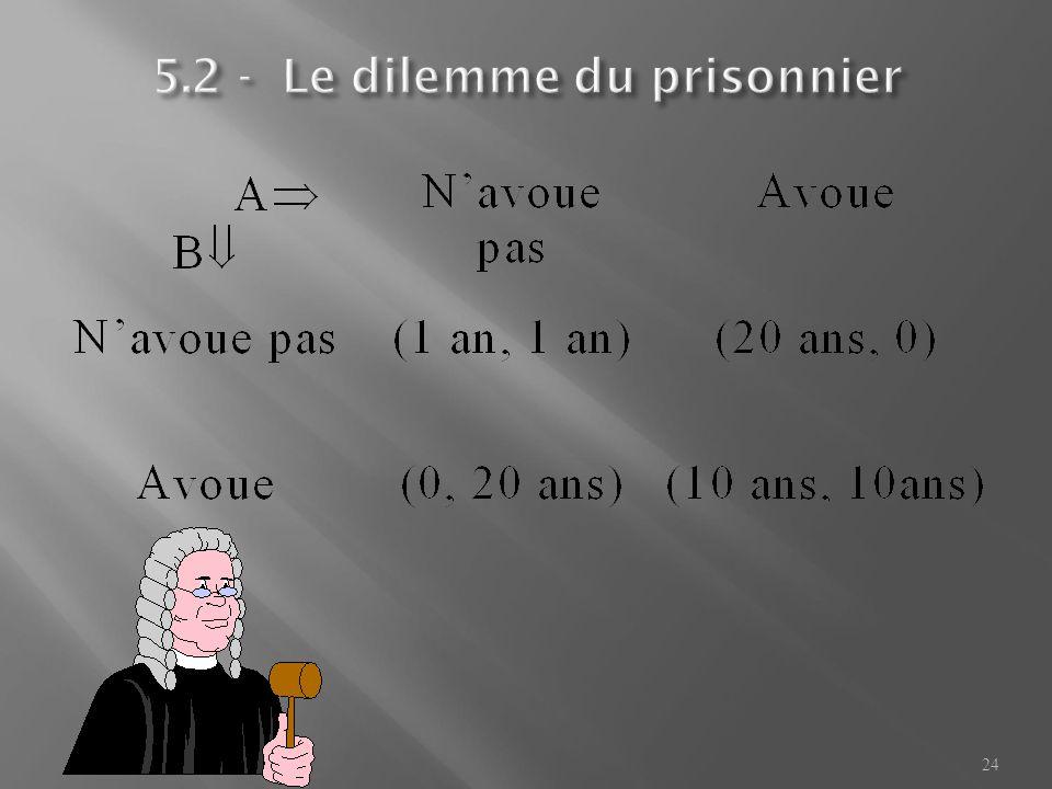 5.2 - Le dilemme du prisonnier