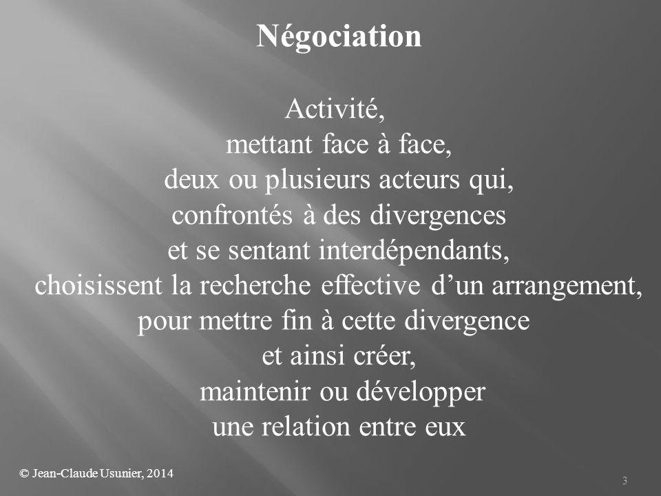 Négociation Activité, mettant face à face,