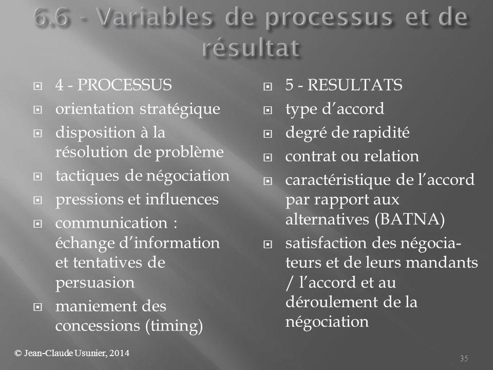 6.6 - Variables de processus et de résultat