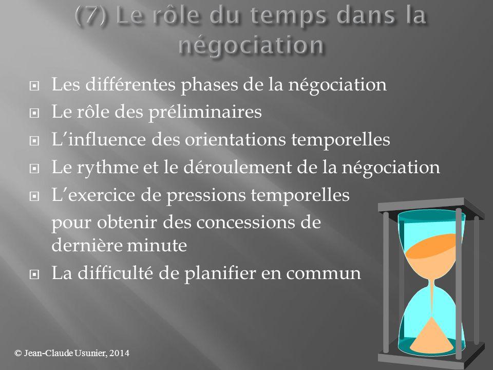 (7) Le rôle du temps dans la négociation