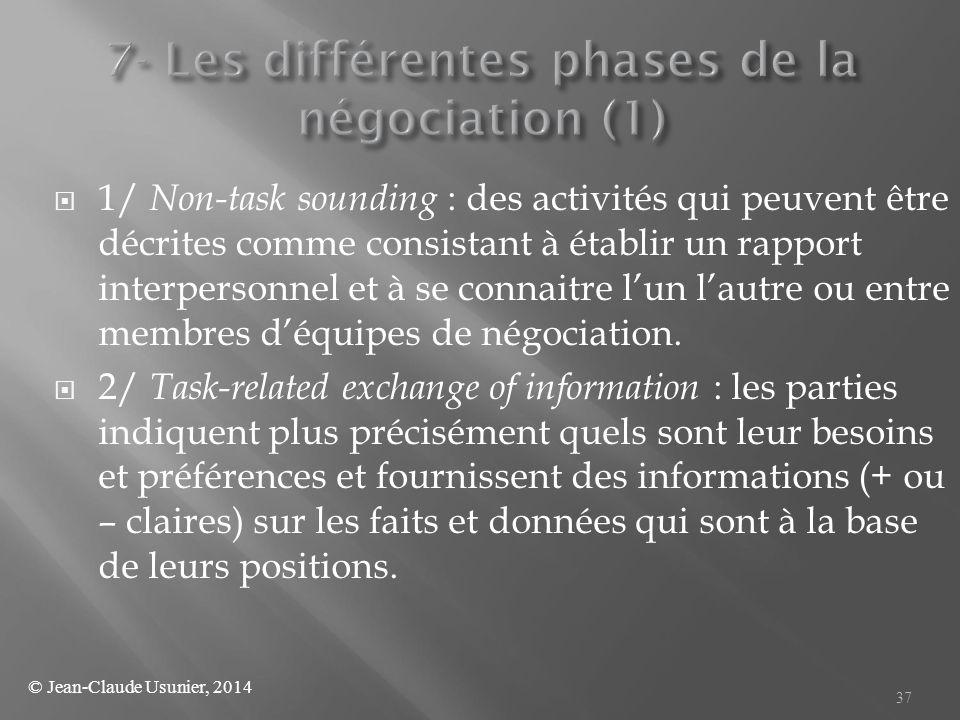 7- Les différentes phases de la négociation (1)