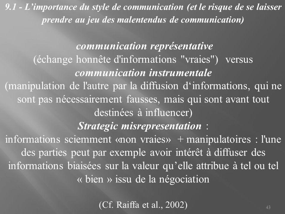 communication représentative