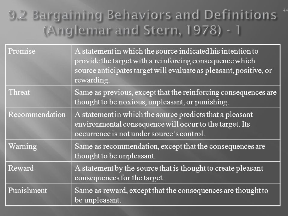 9.2 Bargaining Behaviors and Definitions (Anglemar and Stern, 1978) - 1