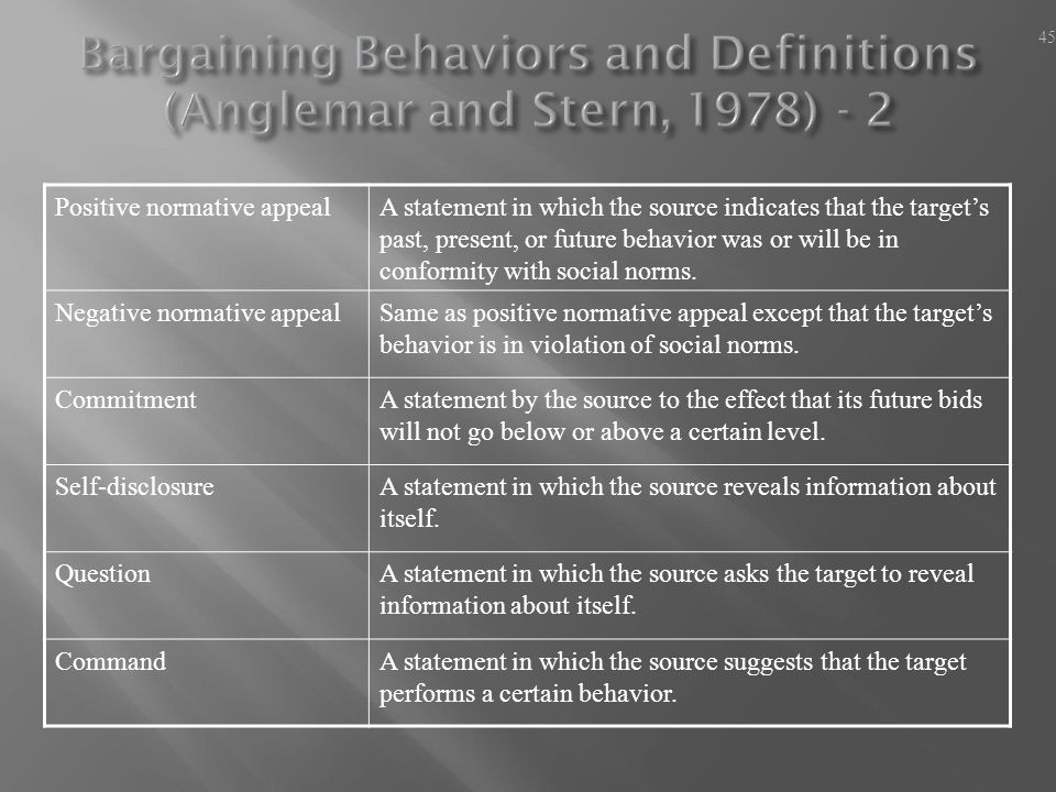 Bargaining Behaviors and Definitions (Anglemar and Stern, 1978) - 2