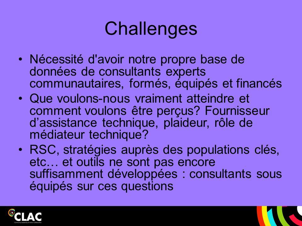 Challenges Nécessité d avoir notre propre base de données de consultants experts communautaires, formés, équipés et financés.
