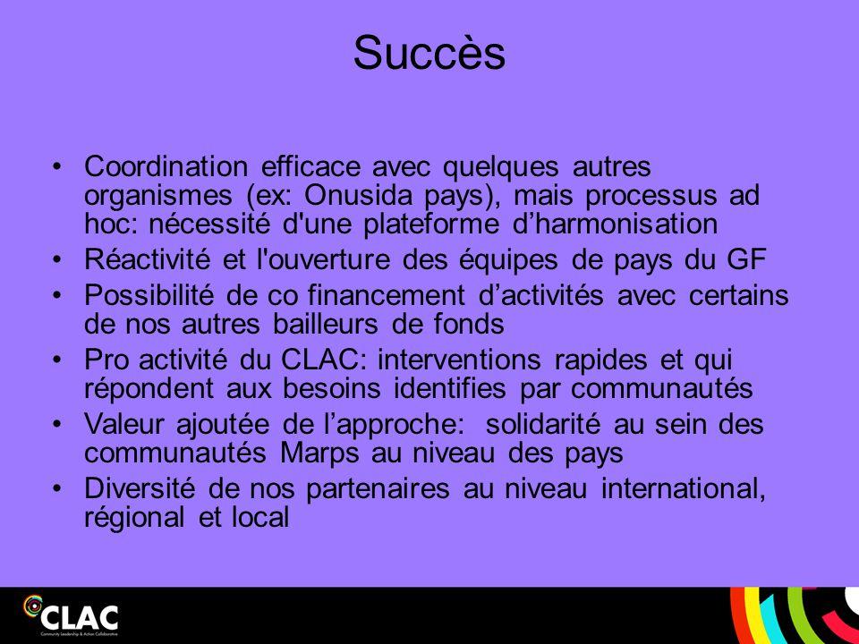 Succès Coordination efficace avec quelques autres organismes (ex: Onusida pays), mais processus ad hoc: nécessité d une plateforme d'harmonisation.