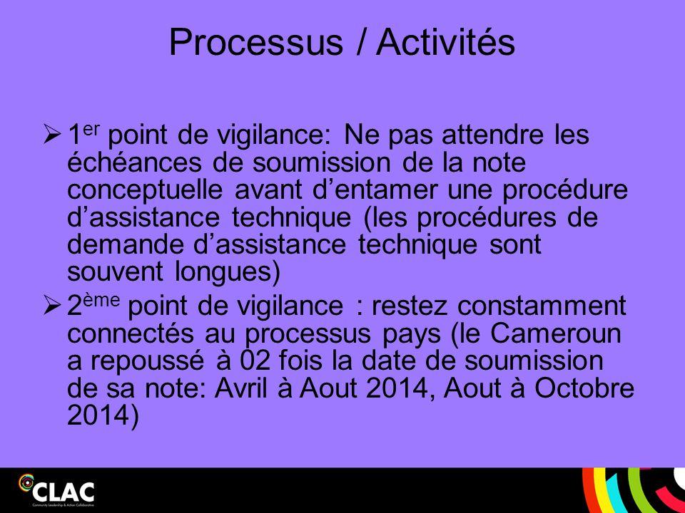 Processus / Activités