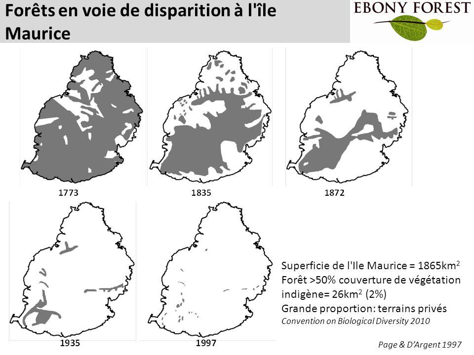 Forêts en voie de disparition à l île Maurice