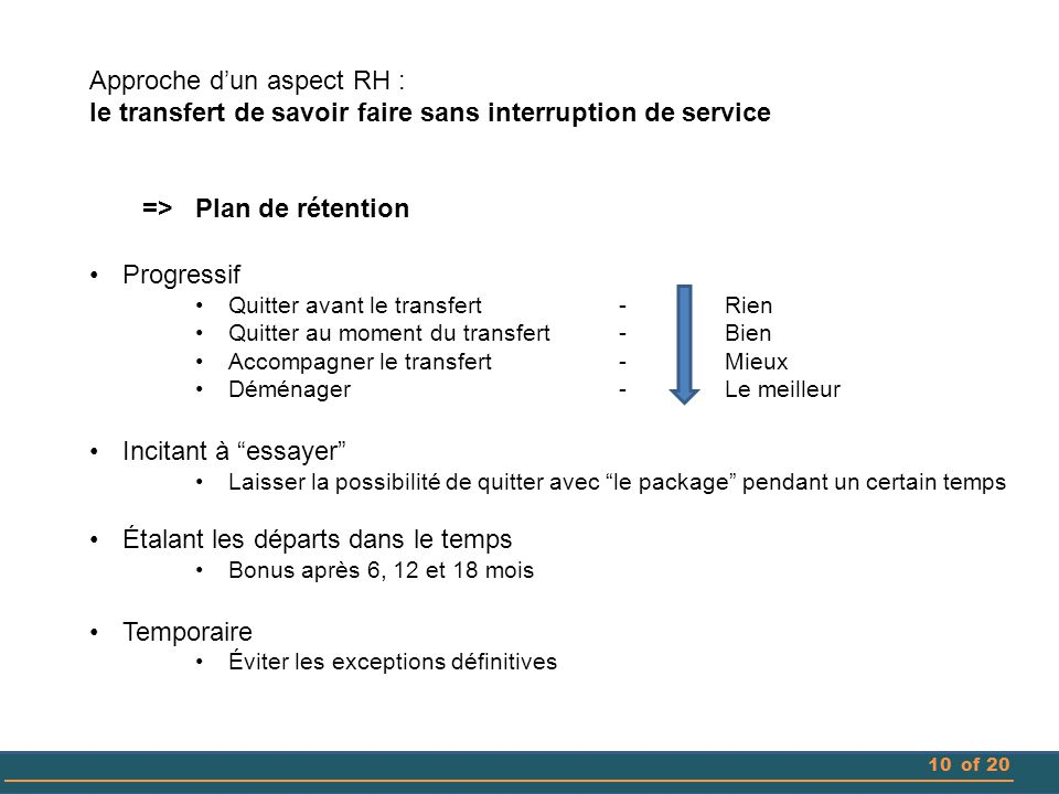 => Plan de rétention Progressif