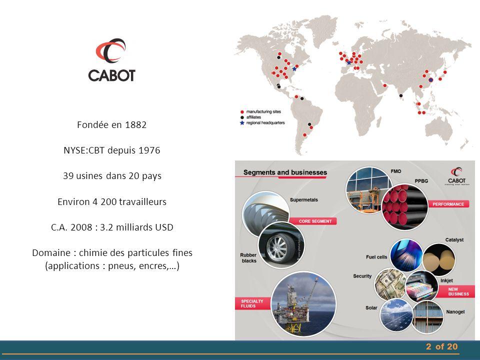 Cabot Corporation Fondée en 1882 NYSE:CBT depuis 1976