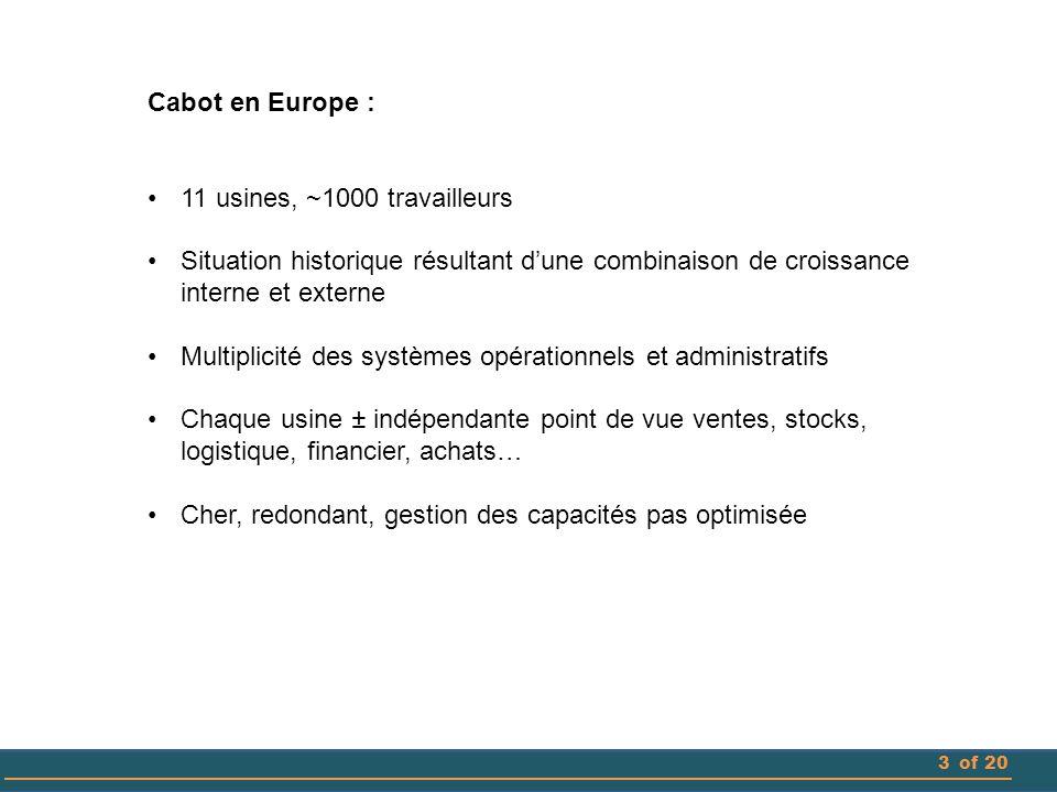 Multiplicité des systèmes opérationnels et administratifs