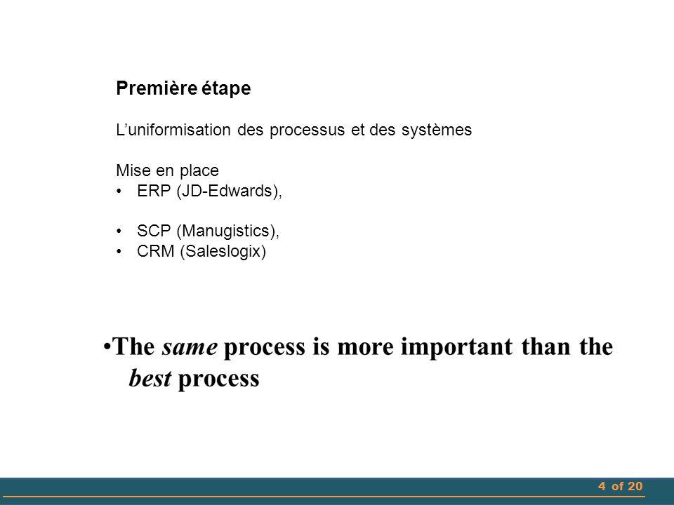 Première étape L'uniformisation des processus et des systèmes