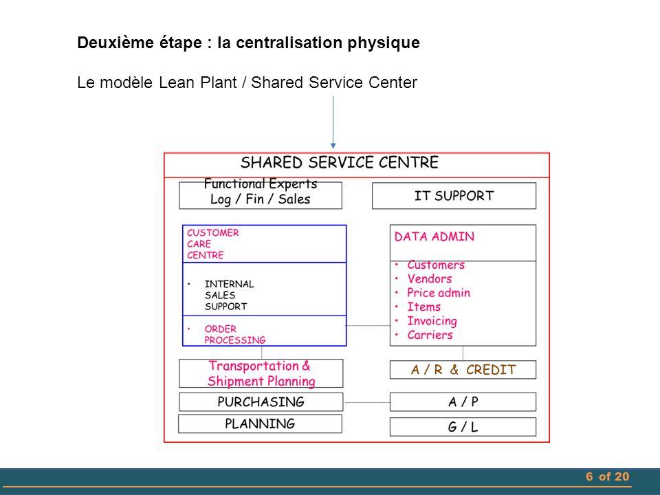 Deuxième étape : la centralisation physique