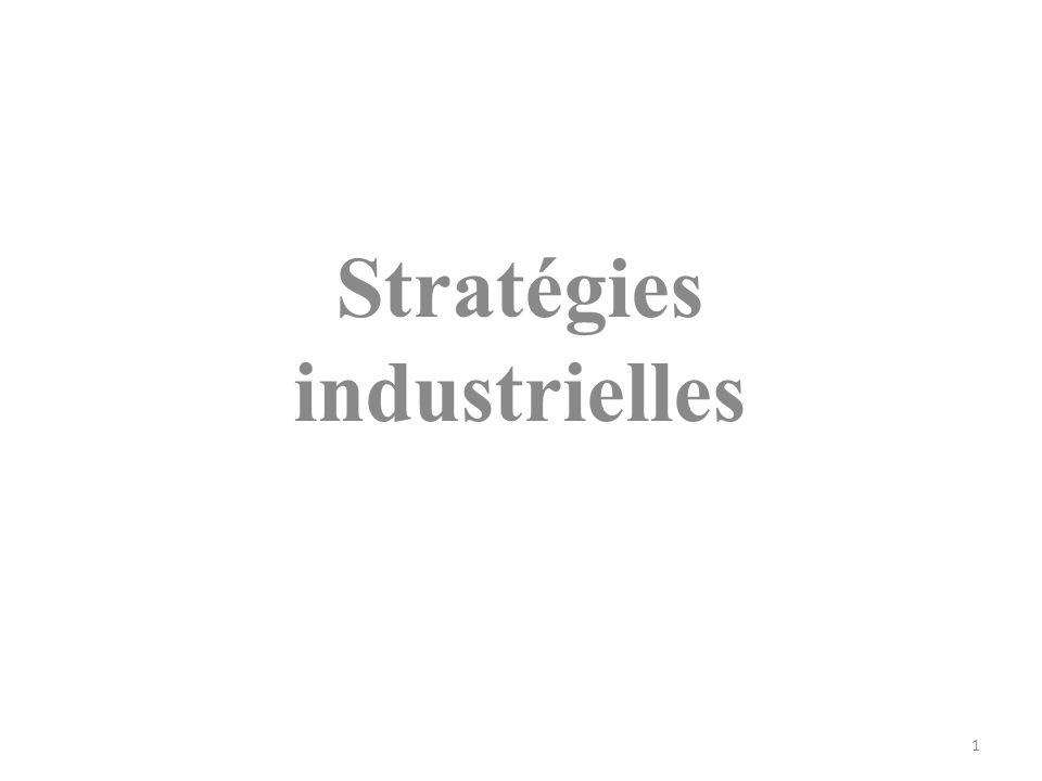 Stratégies industrielles