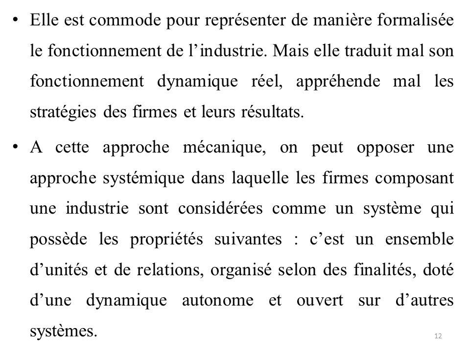 Elle est commode pour représenter de manière formalisée le fonctionnement de l'industrie. Mais elle traduit mal son fonctionnement dynamique réel, appréhende mal les stratégies des firmes et leurs résultats.
