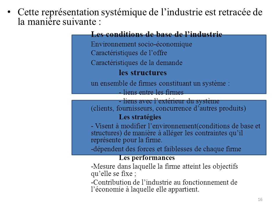 Les conditions de base de l'industrie