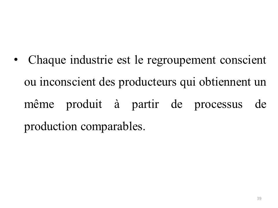 Chaque industrie est le regroupement conscient ou inconscient des producteurs qui obtiennent un même produit à partir de processus de production comparables.