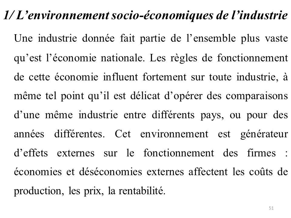 1/ L'environnement socio-économiques de l'industrie
