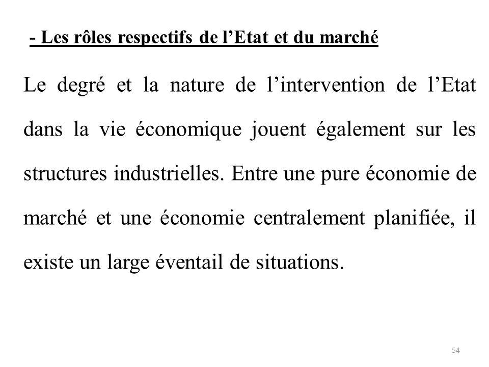 - Les rôles respectifs de l'Etat et du marché