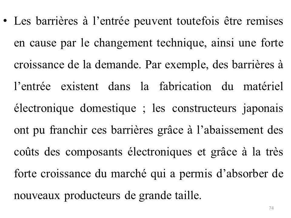 Les barrières à l'entrée peuvent toutefois être remises en cause par le changement technique, ainsi une forte croissance de la demande.