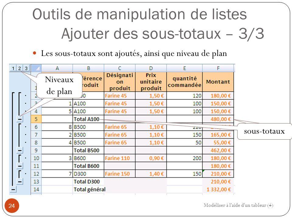 Outils de manipulation de listes Ajouter des sous-totaux – 3/3