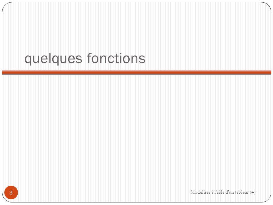quelques fonctions Modéliser à l aide d un tableur (4)