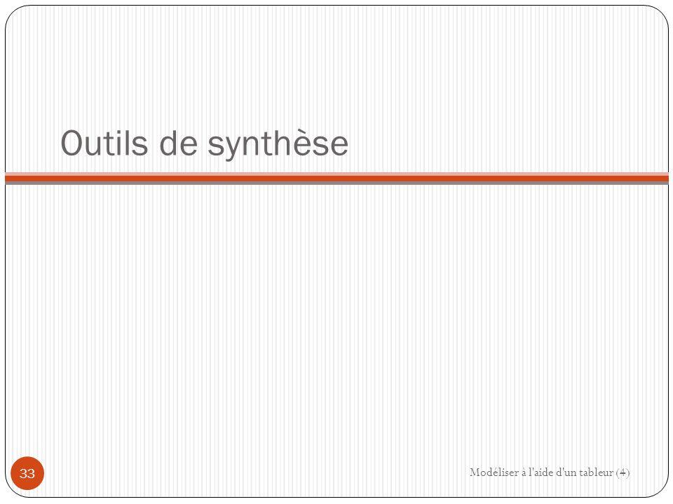 Outils de synthèse Modéliser à l aide d un tableur (4)