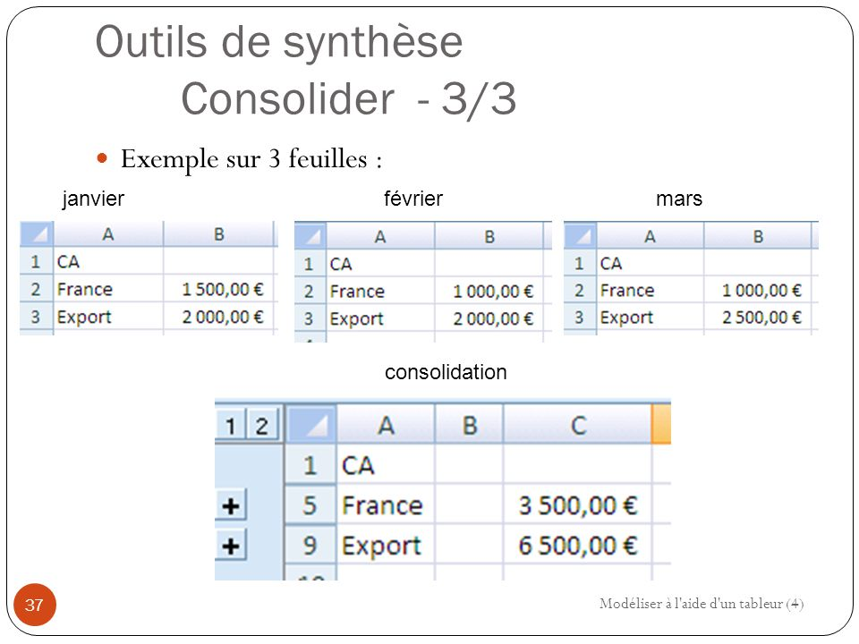 Outils de synthèse Consolider - 3/3