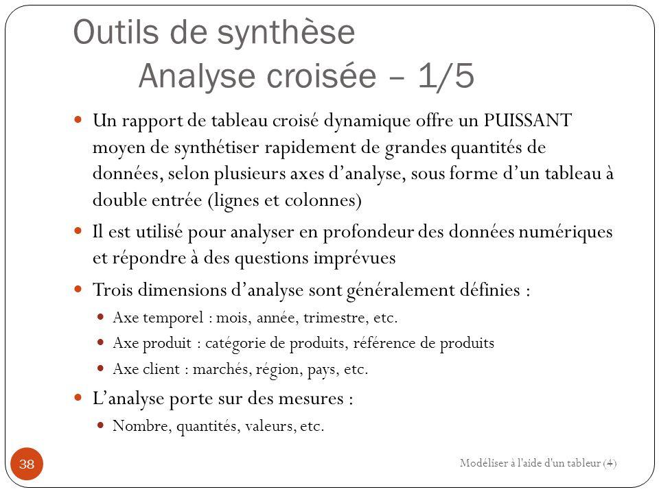 Outils de synthèse Analyse croisée – 1/5