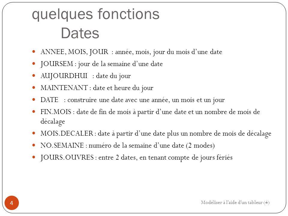 quelques fonctions Dates