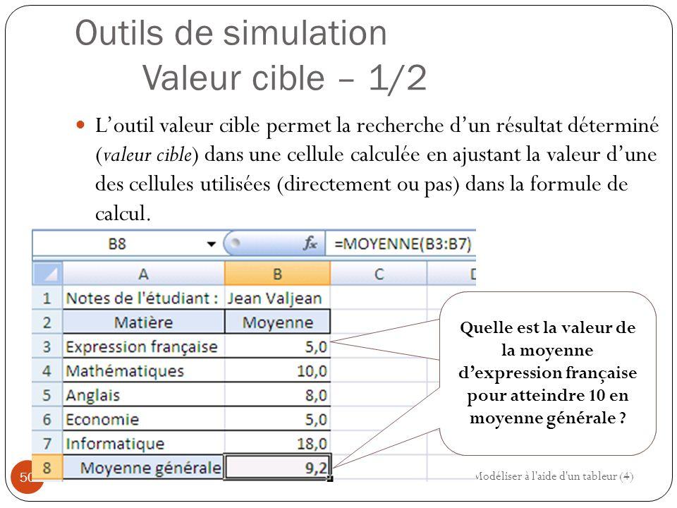 Outils de simulation Valeur cible – 1/2