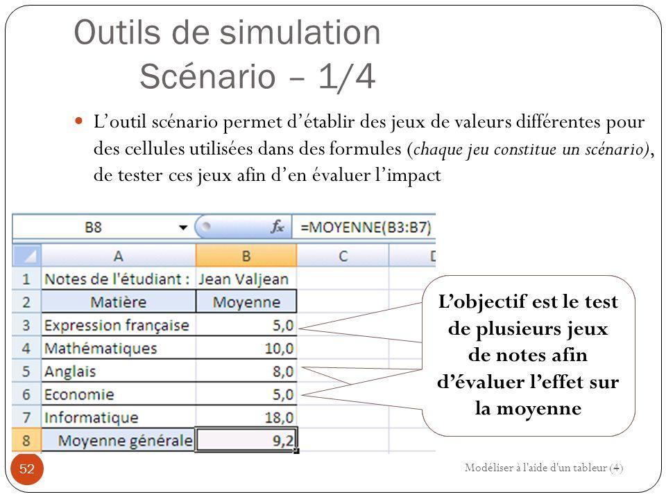 Outils de simulation Scénario – 1/4