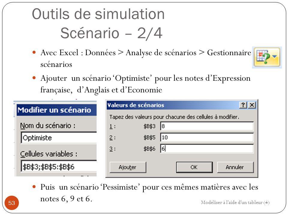Outils de simulation Scénario – 2/4