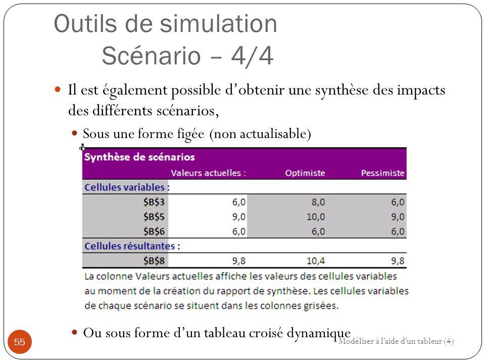 Outils de simulation Scénario – 4/4