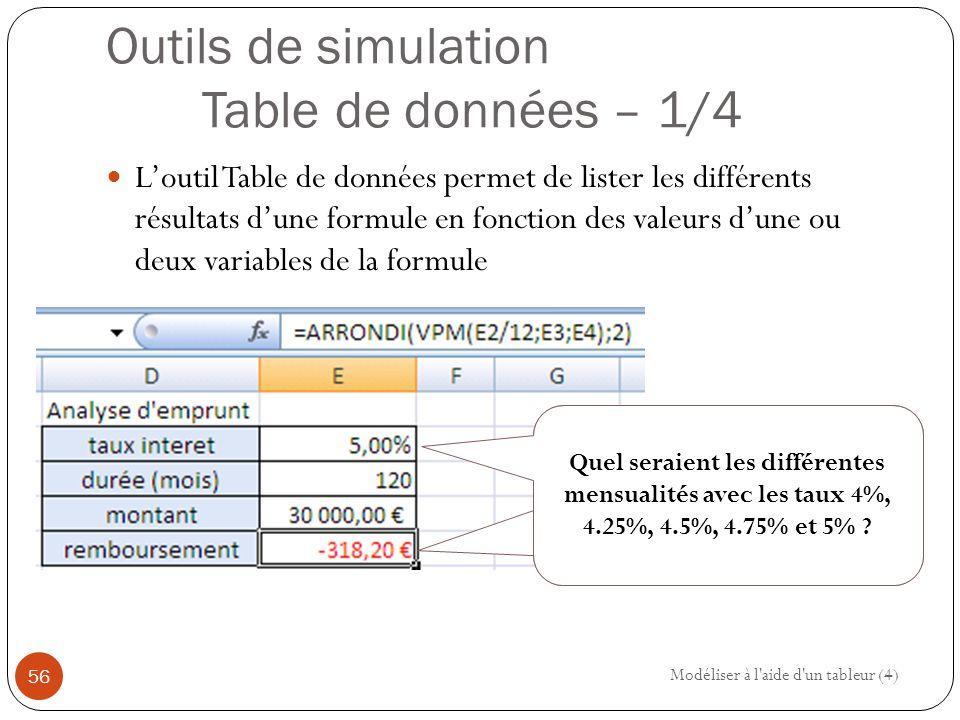 Outils de simulation Table de données – 1/4