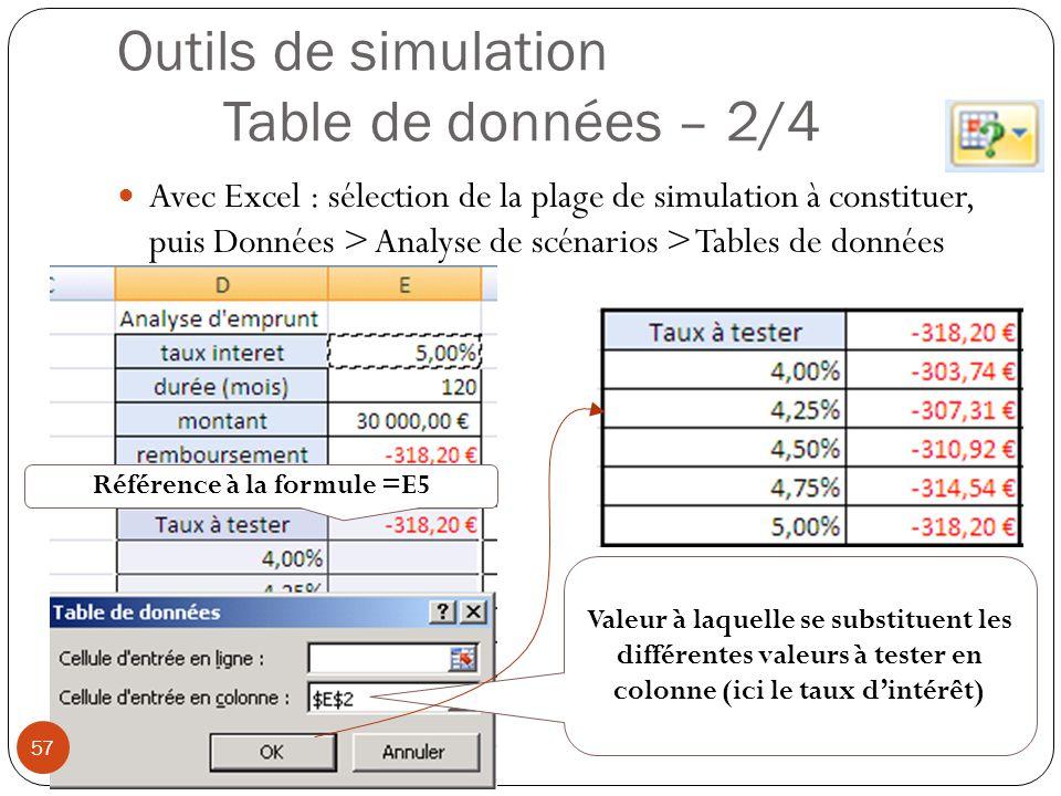 Outils de simulation Table de données – 2/4