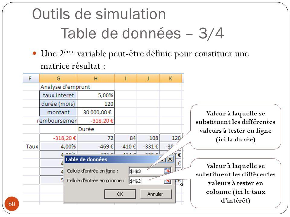 Outils de simulation Table de données – 3/4