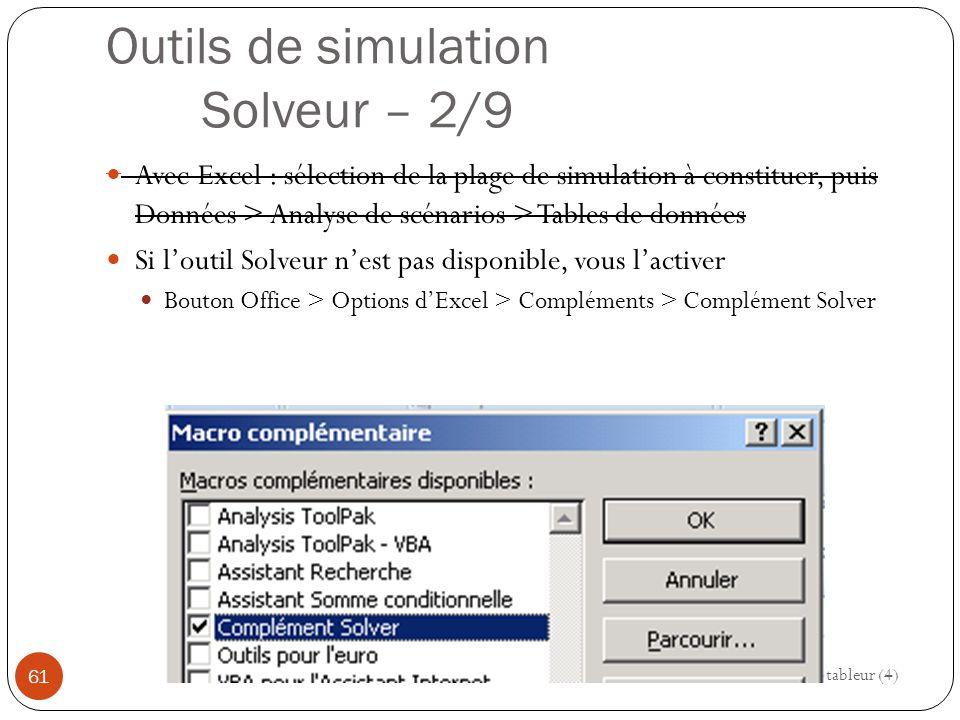 Outils de simulation Solveur – 2/9