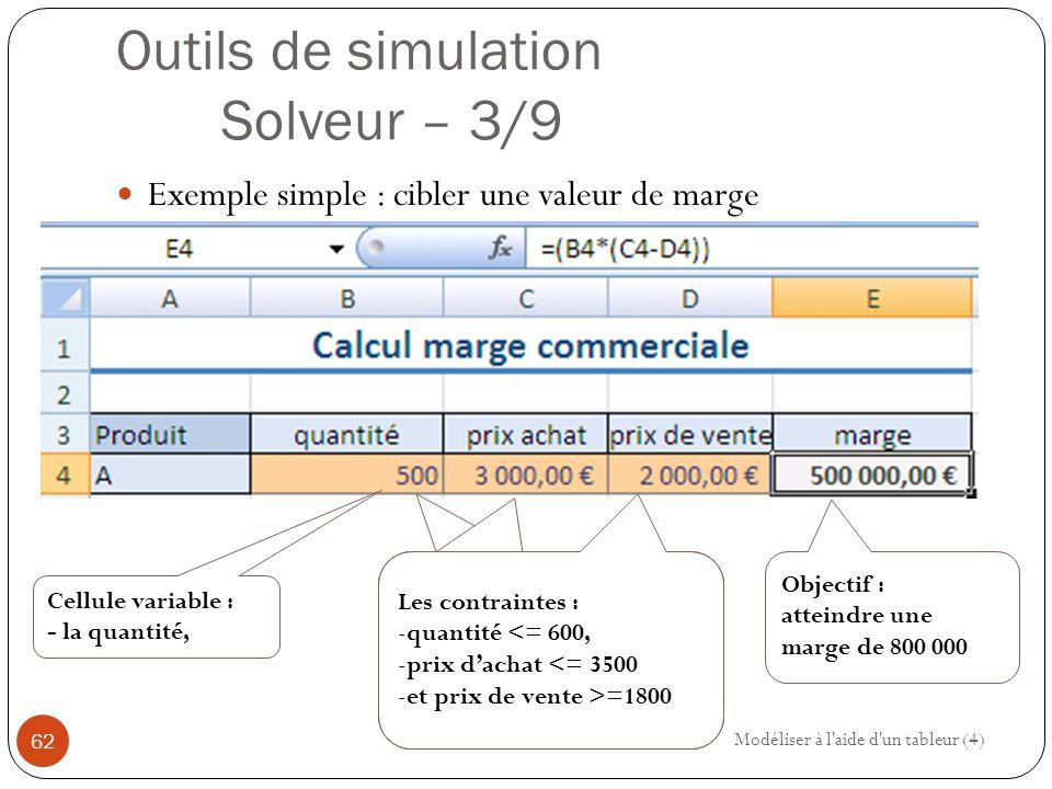 Outils de simulation Solveur – 3/9