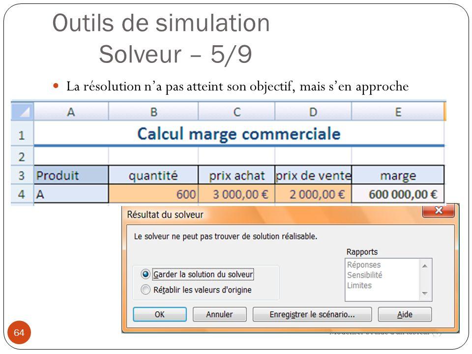 Outils de simulation Solveur – 5/9