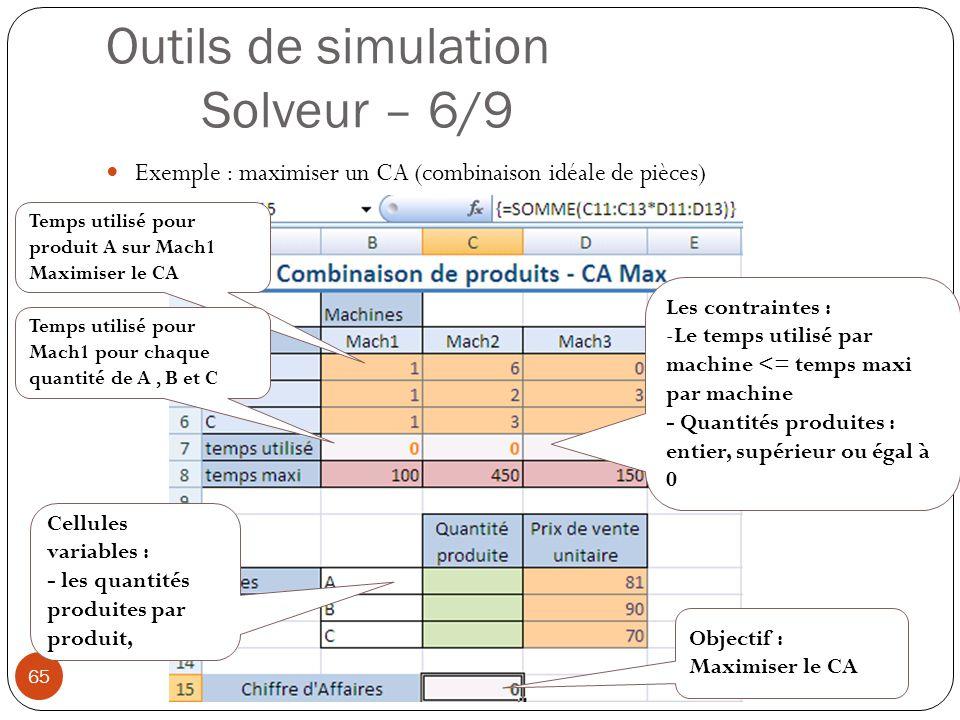 Outils de simulation Solveur – 6/9