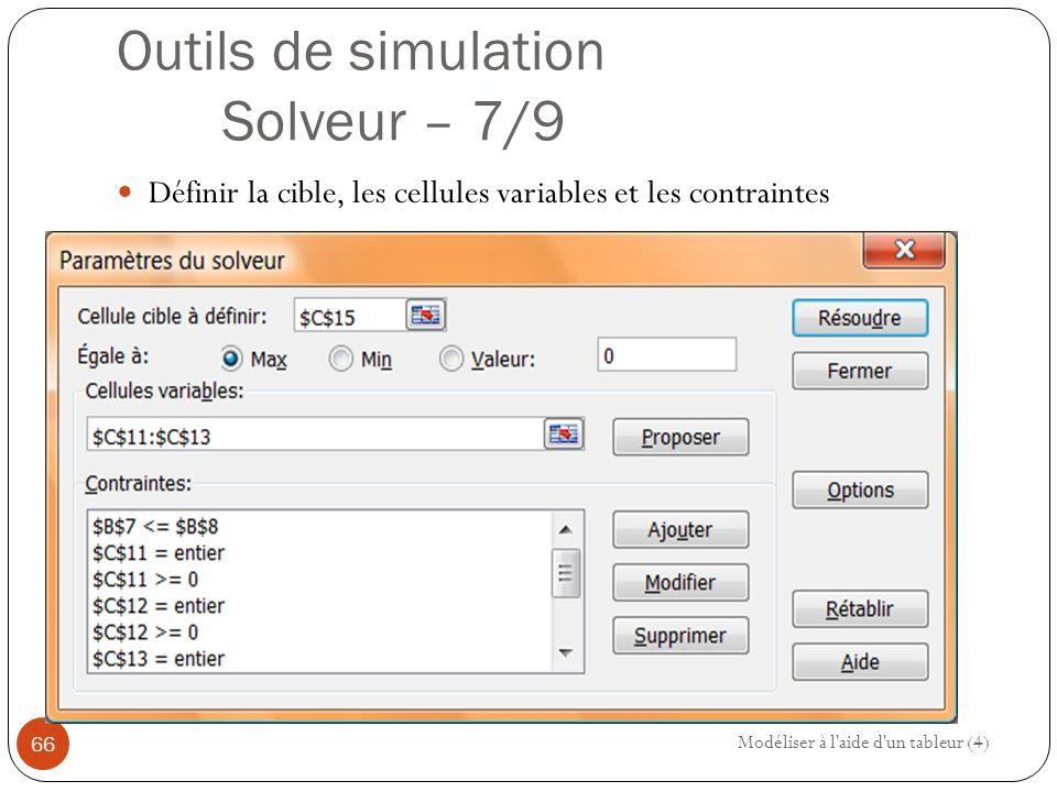 Outils de simulation Solveur – 7/9