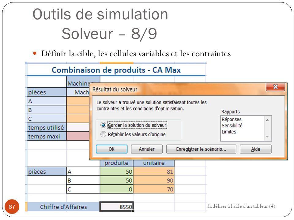 Outils de simulation Solveur – 8/9