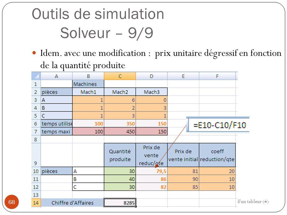Outils de simulation Solveur – 9/9